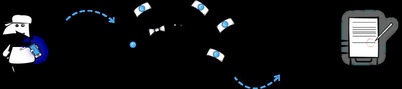 Ablauf-Wohnmobil-beleihen-im-Pfandhaus